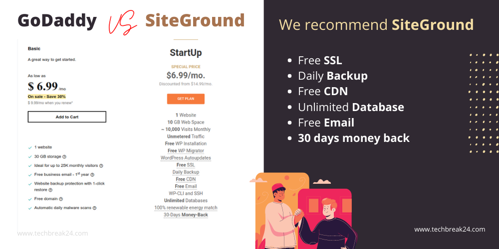 techbreak24-recommends-siteGround-hosting